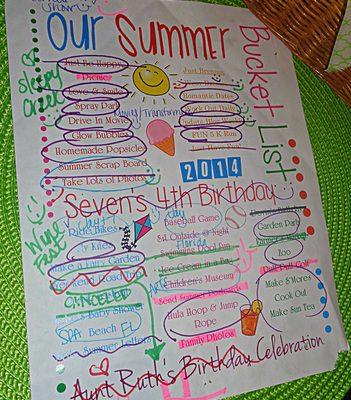 Remember our 2014 Summer Bucket List?!